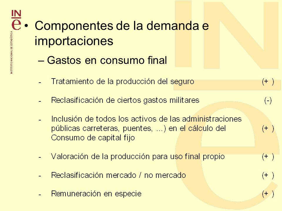 Componentes de la demanda e importaciones –Gastos en consumo final