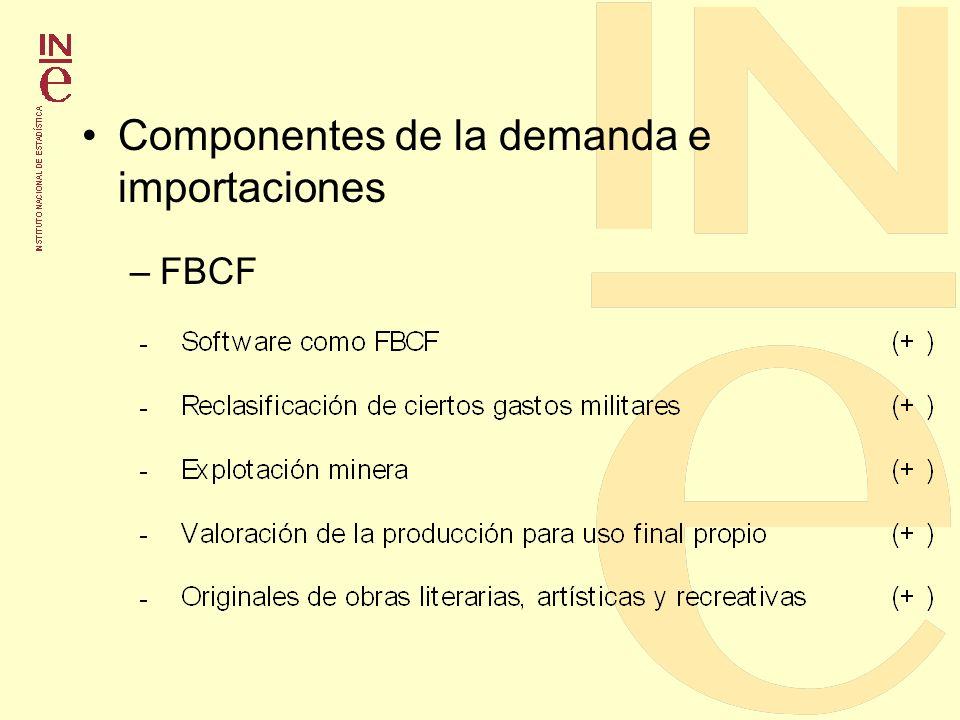 Componentes de la demanda e importaciones –FBCF