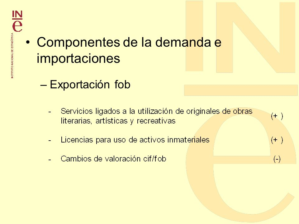 Componentes de la demanda e importaciones –Exportación fob