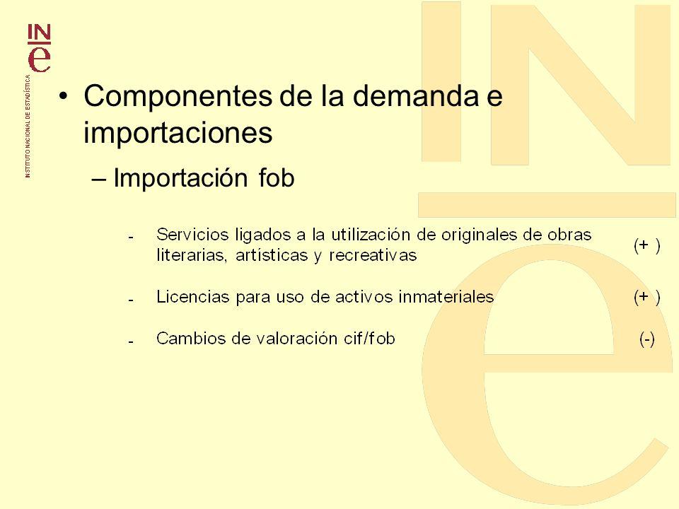 Componentes de la demanda e importaciones –Importación fob