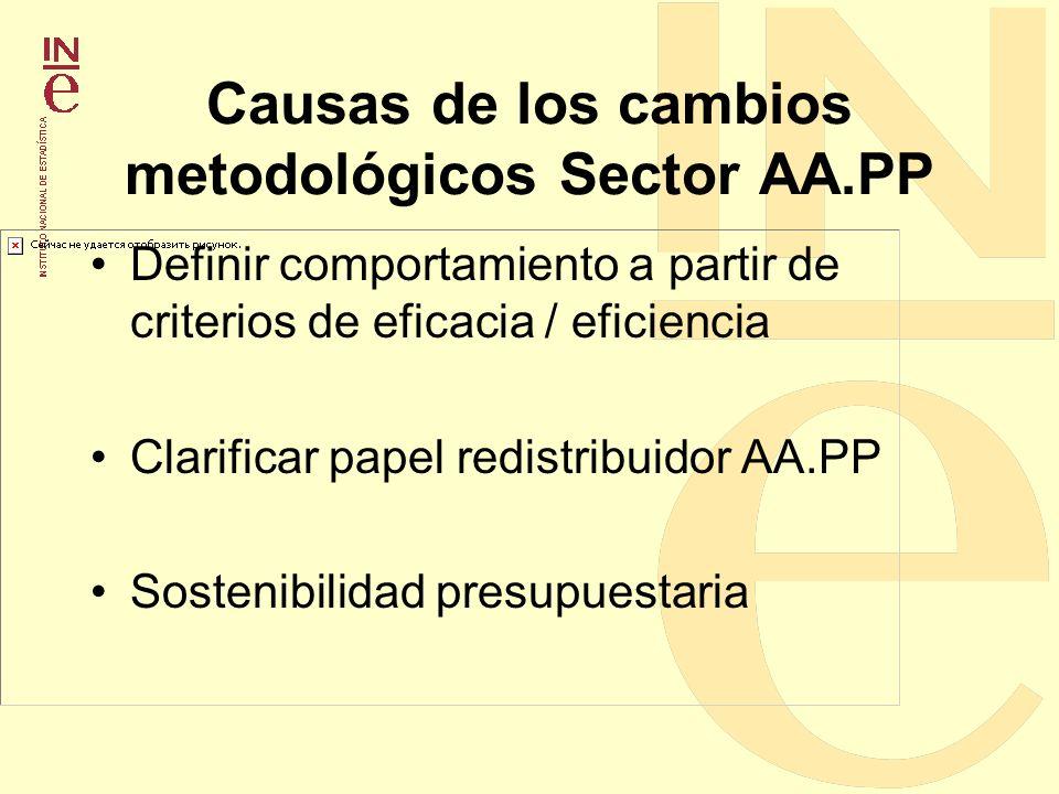 Causas de los cambios metodológicos Sector AA.PP Definir comportamiento a partir de criterios de eficacia / eficiencia Clarificar papel redistribuidor
