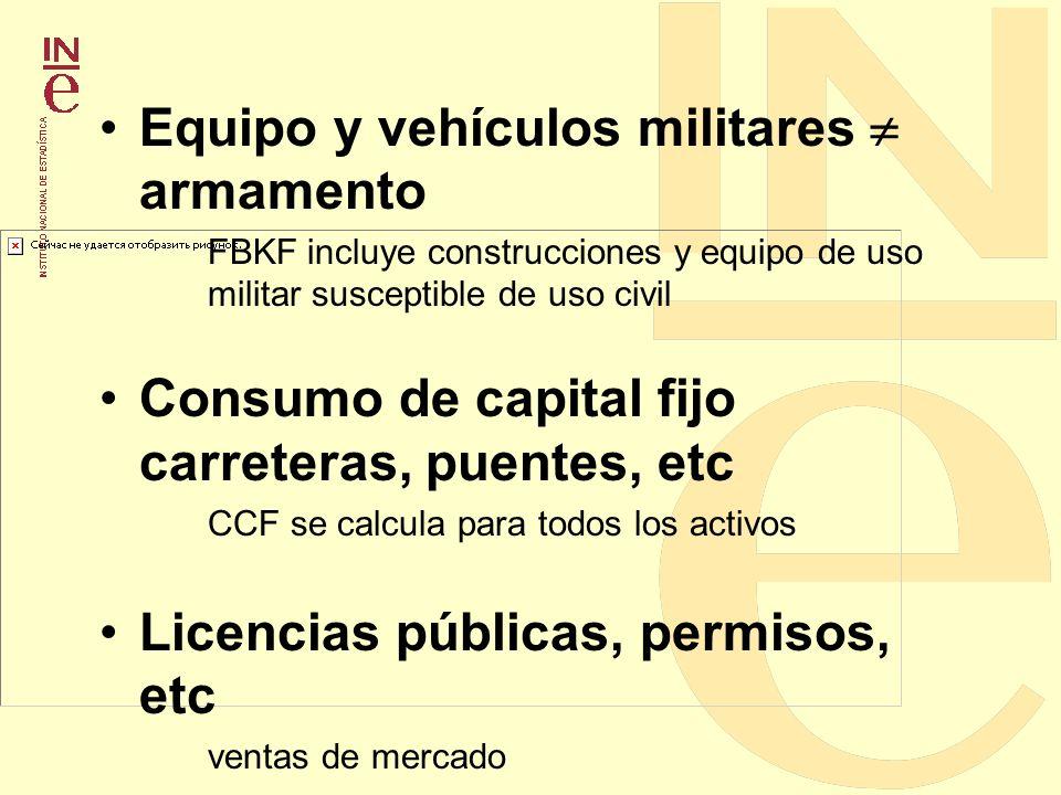 Equipo y vehículos militares armamento FBKF incluye construcciones y equipo de uso militar susceptible de uso civil Consumo de capital fijo carreteras