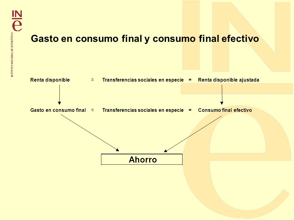 Gasto en consumo final y consumo final efectivo Renta disponibleTransferencias sociales en especie=Renta disponible ajustada Gasto en consumo finalTra