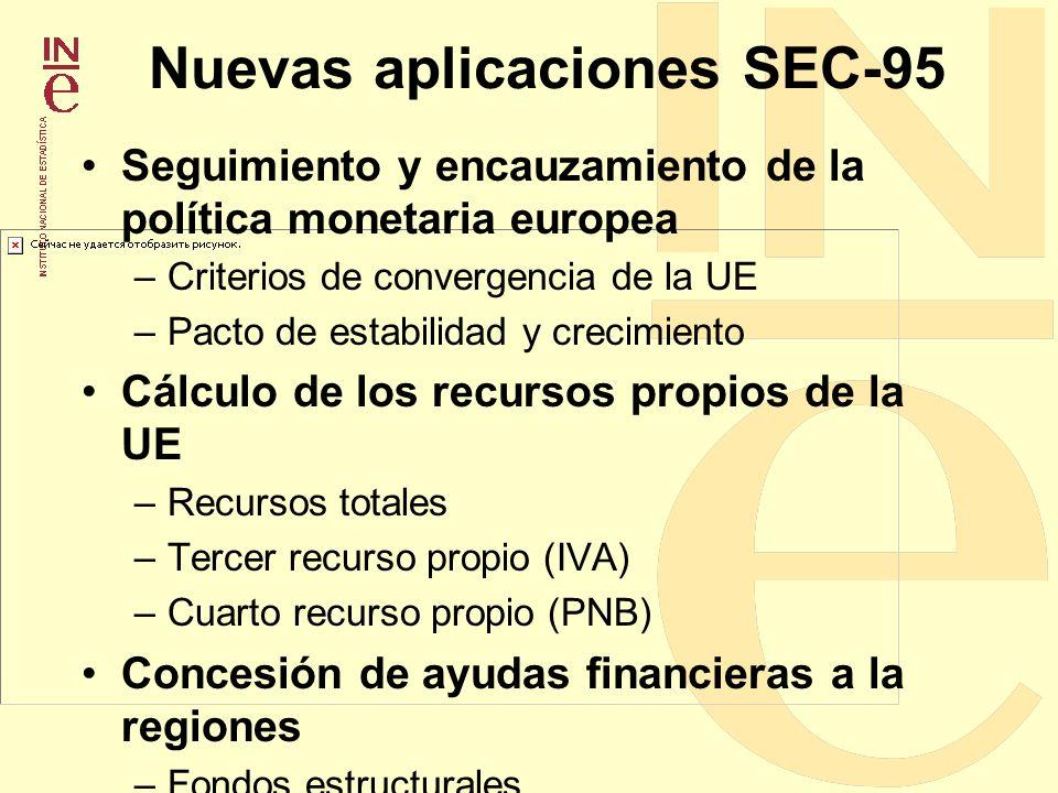Nuevas aplicaciones SEC-95 Seguimiento y encauzamiento de la política monetaria europea –Criterios de convergencia de la UE –Pacto de estabilidad y cr