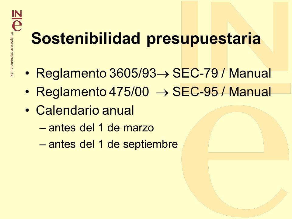 Sostenibilidad presupuestaria Reglamento 3605/93 SEC-79 / Manual Reglamento 475/00 SEC-95 / Manual Calendario anual –antes del 1 de marzo –antes del 1