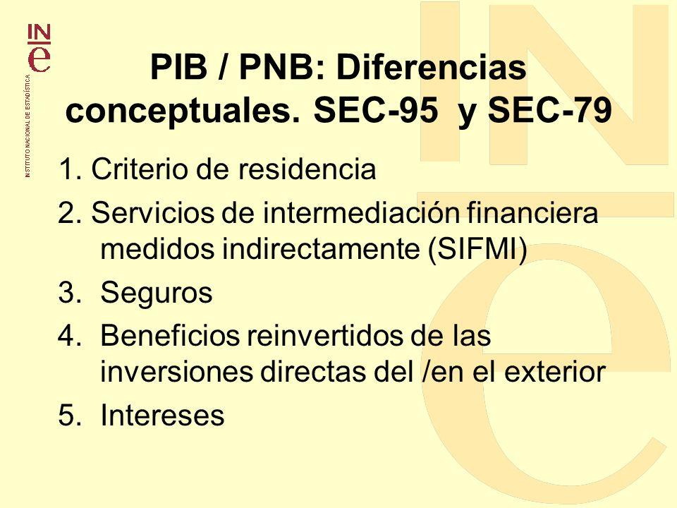 PIB / PNB: Diferencias conceptuales. SEC-95 y SEC-79 1. Criterio de residencia 2. Servicios de intermediación financiera medidos indirectamente (SIFMI
