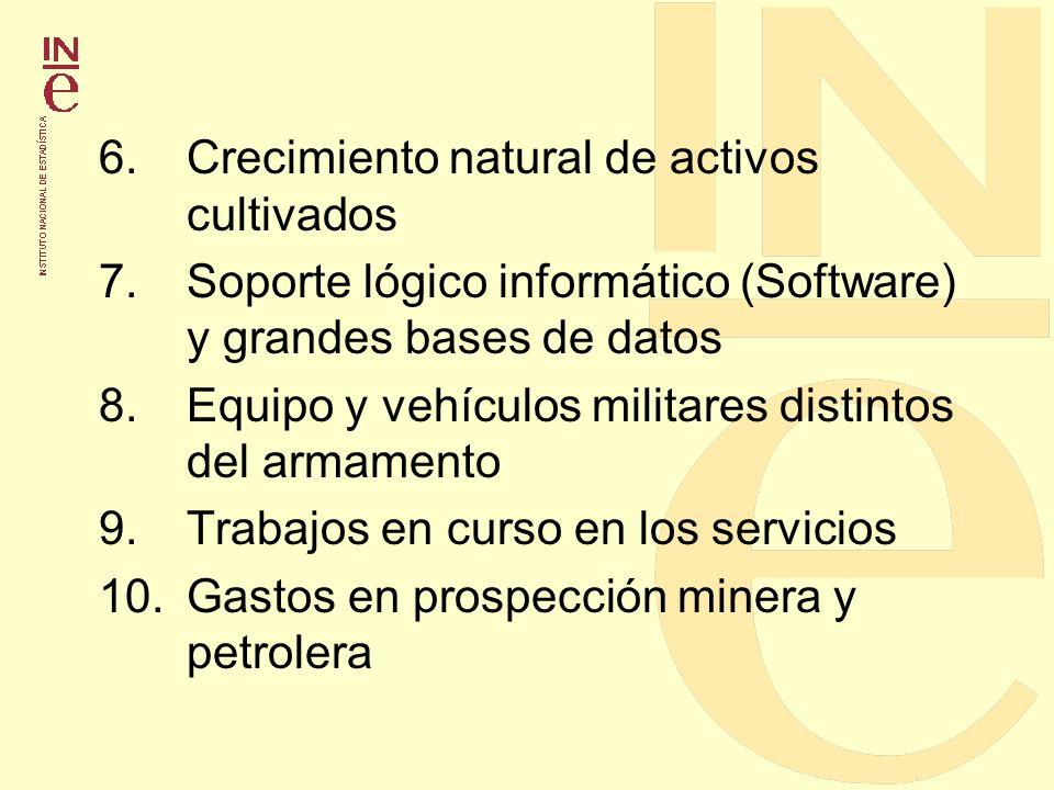 6. Crecimiento natural de activos cultivados 7. Soporte lógico informático (Software) y grandes bases de datos 8.Equipo y vehículos militares distinto