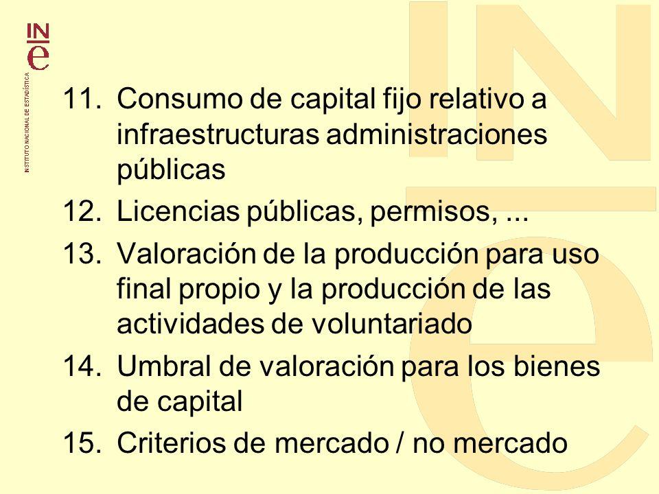 11.Consumo de capital fijo relativo a infraestructuras administraciones públicas 12.Licencias públicas, permisos,... 13.Valoración de la producción pa
