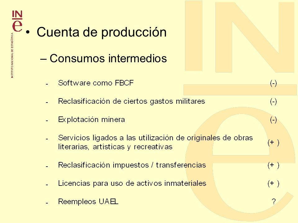 Cuenta de producción –Consumos intermedios