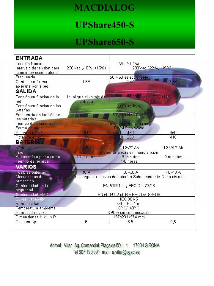 MACDIALOG UPShare450-S UPShare650-S