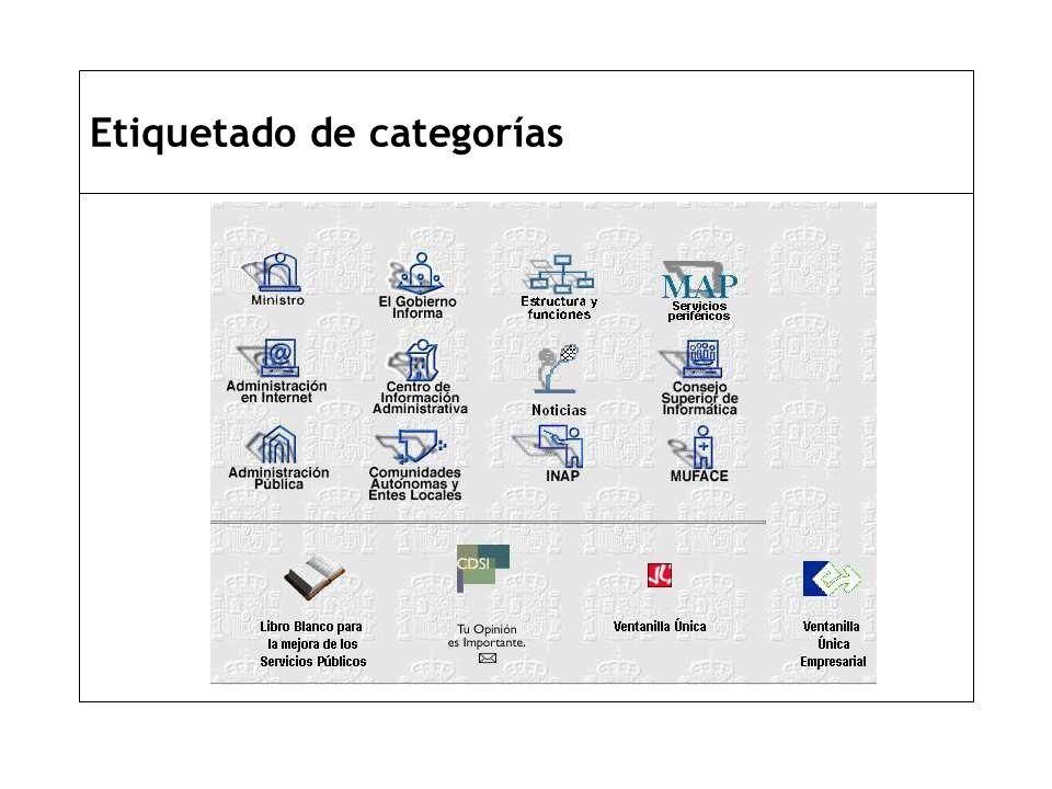 Etiquetado de categorías