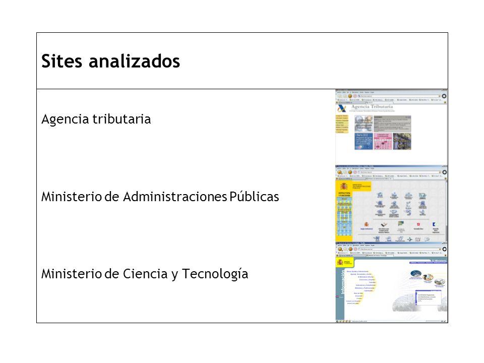 Sites analizados Agencia tributaria Ministerio de Administraciones Públicas Ministerio de Ciencia y Tecnología