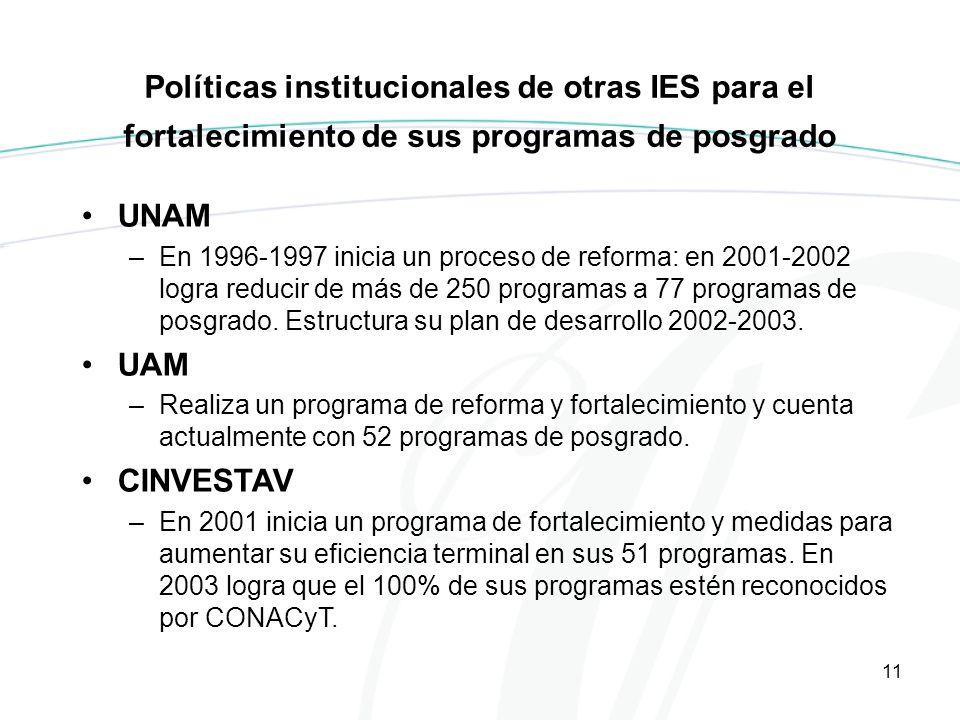 11 Políticas institucionales de otras IES para el fortalecimiento de sus programas de posgrado UNAM –En 1996-1997 inicia un proceso de reforma: en 2001-2002 logra reducir de más de 250 programas a 77 programas de posgrado.