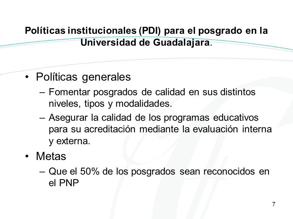 7 Políticas institucionales (PDI) para el posgrado en la Universidad de Guadalajara.