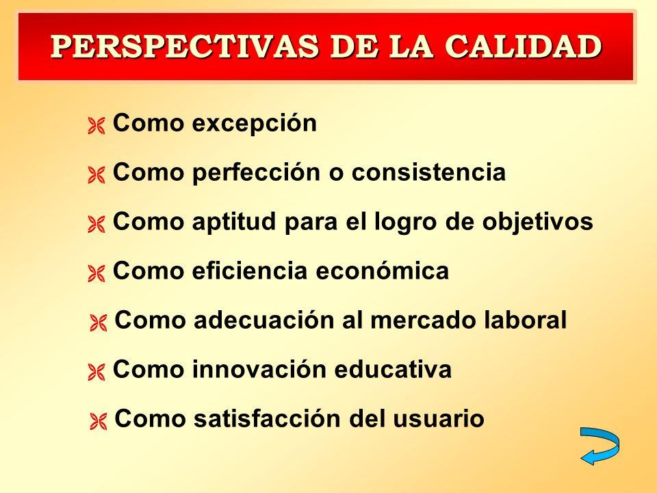 Como excepción Como perfección o consistencia Como aptitud para el logro de objetivos Como eficiencia económica Como adecuación al mercado laboral PERSPECTIVAS DE LA CALIDAD Como innovación educativa Como satisfacción del usuario