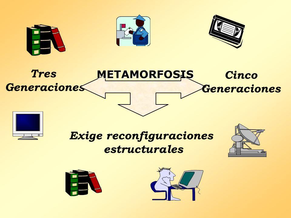 Tres Generaciones METAMORFOSIS Cinco Generaciones Exige reconfiguraciones estructurales