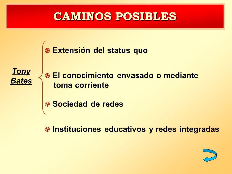 Extensión del status quo El conocimiento envasado o mediante toma corriente Sociedad de redes Instituciones educativos y redes integradas CAMINOS POSIBLES Tony Bates