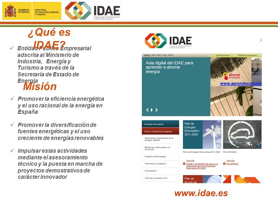 Entidad Pública Empresarial adscrita al Ministerio de Industria, Energía y Turismo a través de la Secretaría de Estado de Energía Promover la eficienc