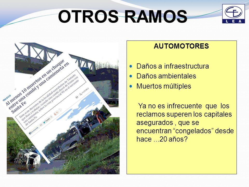 OTROS RAMOS AUTOMOTORES Daños a infraestructura Daños ambientales Muertos múltiples Ya no es infrecuente que los reclamos superen los capitales asegurados, que se encuentran congelados desde hace...20 años?