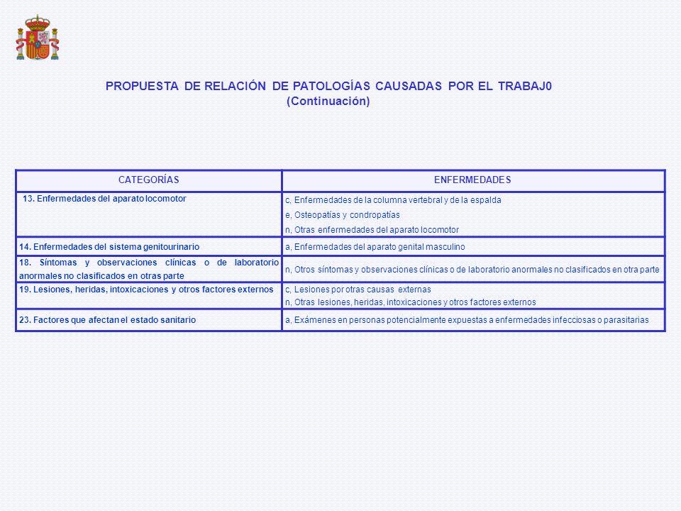 PROPUESTA DE RELACIÓN DE PATOLOGÍAS CAUSADAS POR EL TRABAJ0 (Continuación) CATEGORÍASENFERMEDADES 13. Enfermedades del aparato locomotor c, Enfermedad