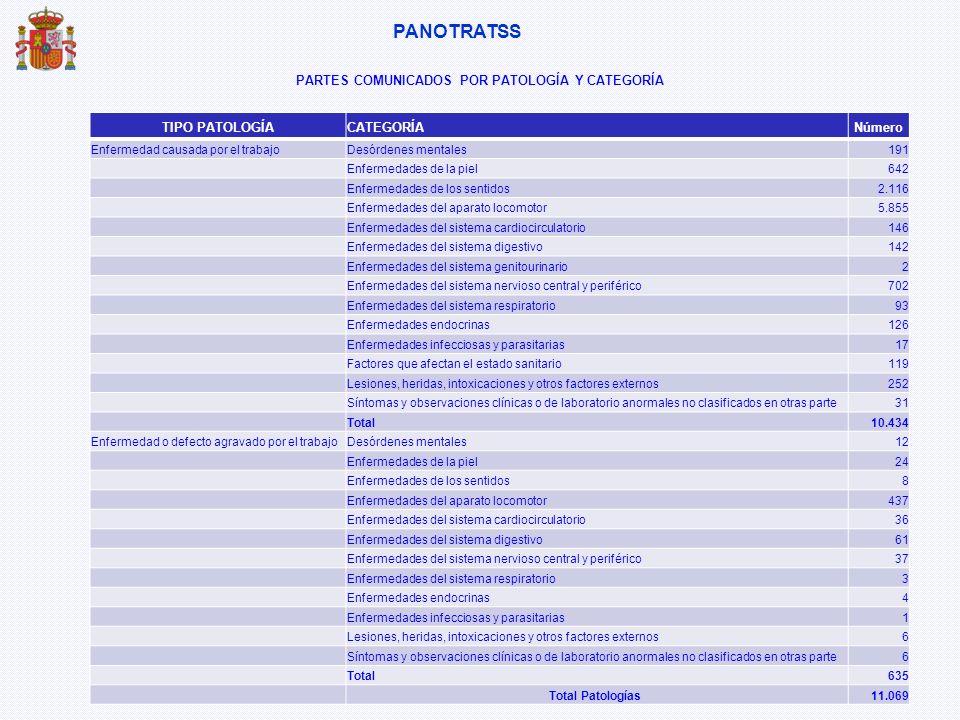 CONCLUSIONES PARTICULARES CEPROSS Y PANOTRATSS completan la información de las enfermedades causadas por el trabajo.