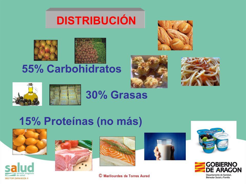 55% Carbohidratos 30% Grasas 15% Proteínas (no más) DISTRIBUCIÓN © Marilourdes de Torres Aured