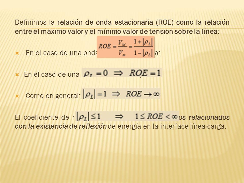Definimos la relación de onda estacionaria (ROE) como la relación entre el máximo valor y el mínimo valor de tensión sobre la línea: En el caso de una