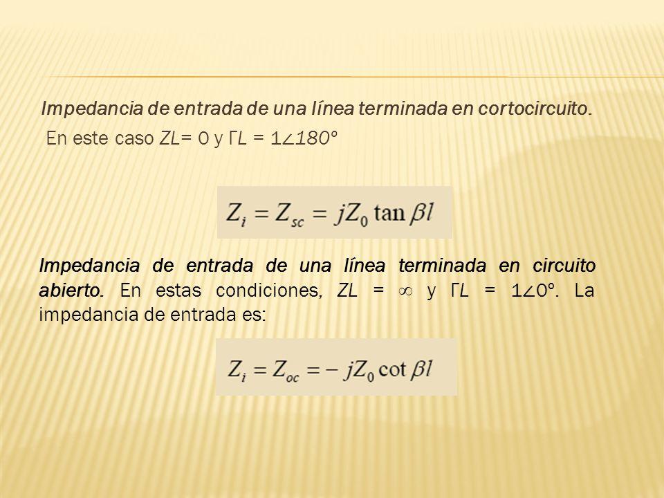Impedancia de entrada de una línea terminada en cortocircuito. En este caso ZL= 0 y ΓL = 1 180º Impedancia de entrada de una línea terminada en circui