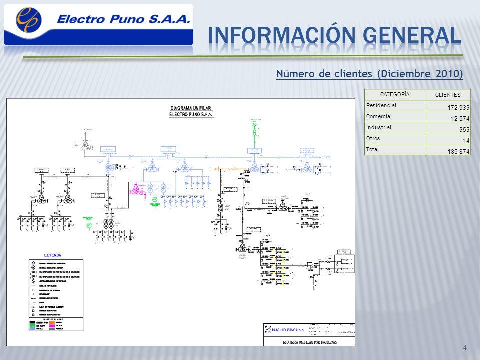 La propuesta tarifaria de ELECTRO PUNO se elaborará a partir de la Proyección de la Demanda eléctrica utilizada para la definición del Plan de Inversión del Área de Demanda 11 aprobado mediante Resolución OSINERGMIN N° 151-2012- OS/CD.