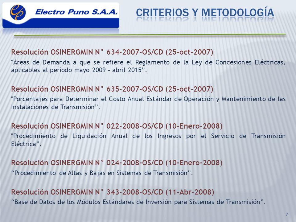 Mediante Resolución de Consejo Directivo de OSINERGMIN N° 0151-2012-OS/CD, se aprobó el Plan de Inversiones 2013-2017, dicha resolución hace referencia al Informe Técnico N° 284 – 2012 - GART en el cual OSINERGMIN publicó el SER aprobado para el Área de Demanda 11, donde ELECTRO PUNO tiene sus instalaciones.