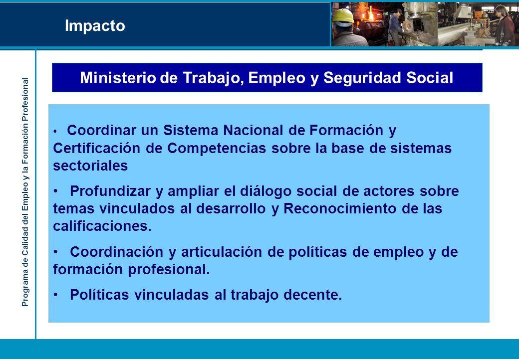 Programa de Calidad del Empleo y la Formación Profesional Impacto Ministerio de Trabajo, Empleo y Seguridad Social Coordinar un Sistema Nacional de Fo