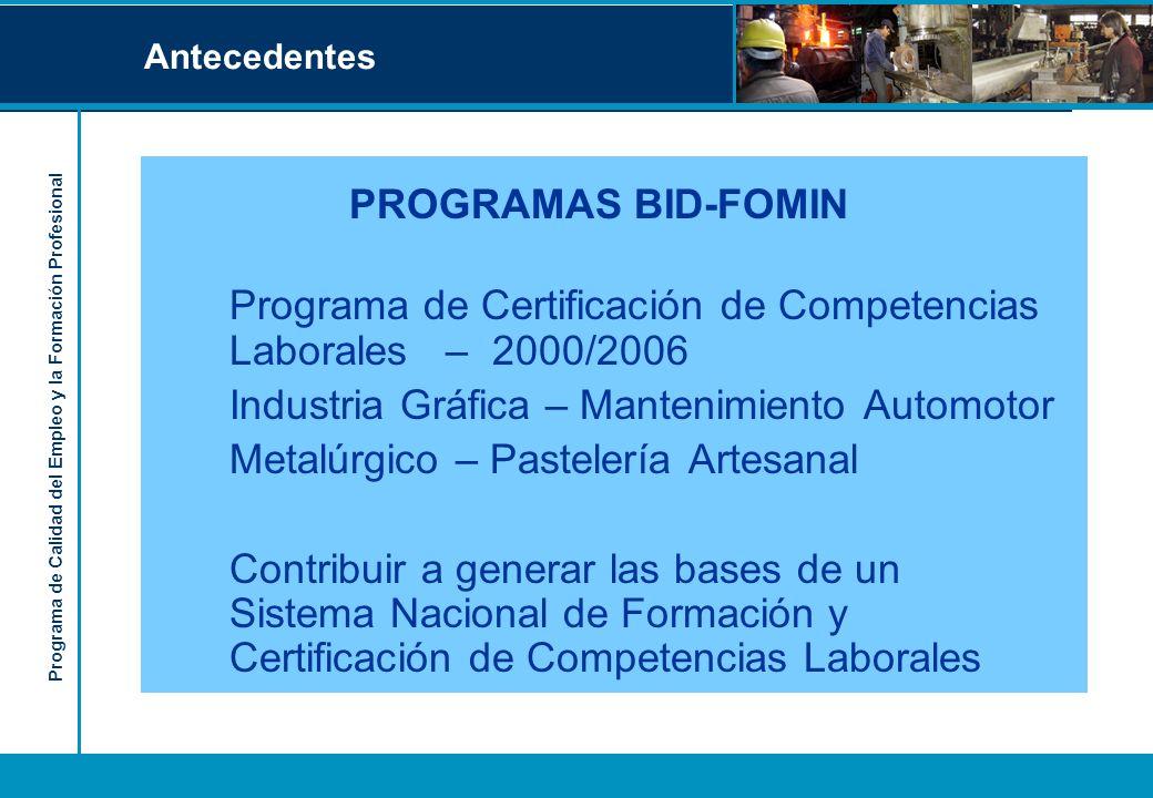 Programa de Calidad del Empleo y la Formación Profesional Antecedentes PROGRAMAS BID-FOMIN Programa de Certificación de Competencias Laborales – 2000/