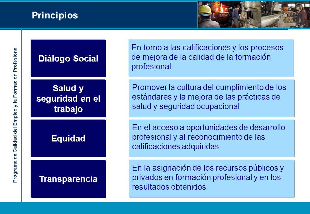 Programa de Calidad del Empleo y la Formación Profesional Unidad Técnica de Certificación de Competencias Laborales (UTeCC) Formación de Evaluadores Institucionalidad de la Certificación Normas de Competencia Laboral Procedimientos de Instrumentos de Evaluación