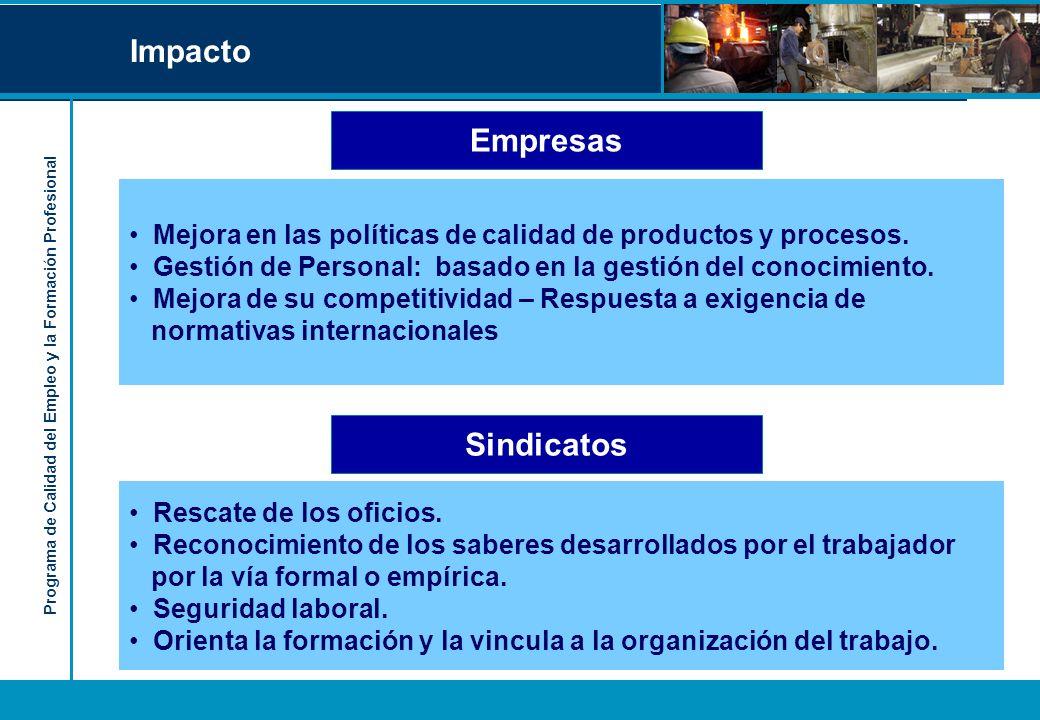 Programa de Calidad del Empleo y la Formación Profesional Impacto Ministerio de Trabajo, Empleo y Seguridad Social Coordinar un Sistema Nacional de Formación y Certificación de Competencias sobre la base de sistemas sectoriales Profundizar y ampliar el diálogo social de actores sobre temas vinculados al desarrollo y Reconocimiento de las calificaciones.