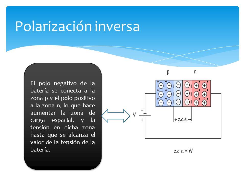Polarización inversa El polo negativo de la batería se conecta a la zona p y el polo positivo a la zona n, lo que hace aumentar la zona de carga espac