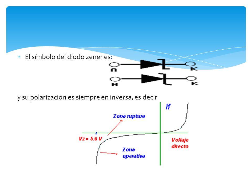 El símbolo del diodo zener es: y su polarización es siempre en inversa, es decir