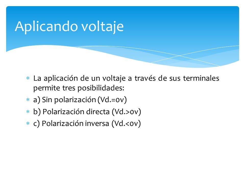 La aplicación de un voltaje a través de sus terminales permite tres posibilidades: a) Sin polarización (Vd.=0v) b) Polarización directa (Vd.>0v) c) Po