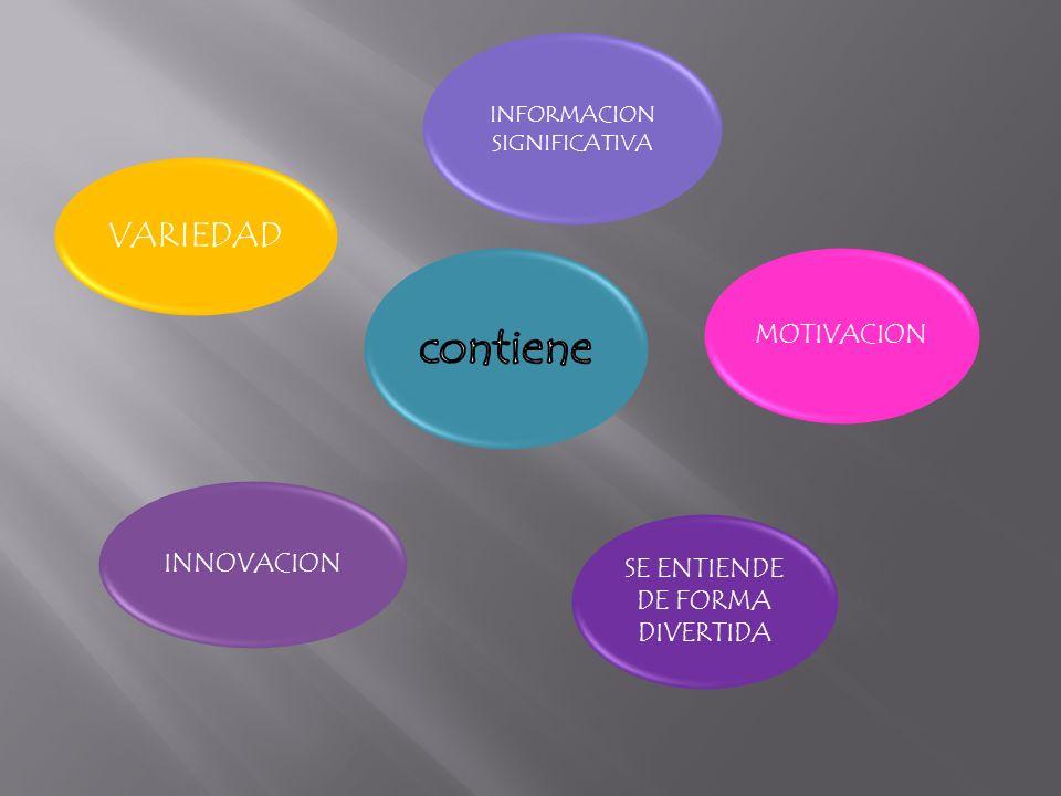 VARIEDAD MOTIVACION INNOVACION SE ENTIENDE DE FORMA DIVERTIDA INFORMACION SIGNIFICATIVA