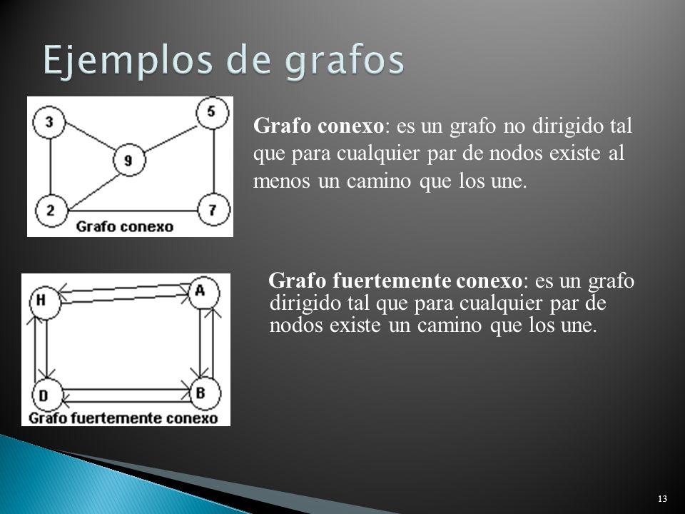 13 Grafo conexo: es un grafo no dirigido tal que para cualquier par de nodos existe al menos un camino que los une.