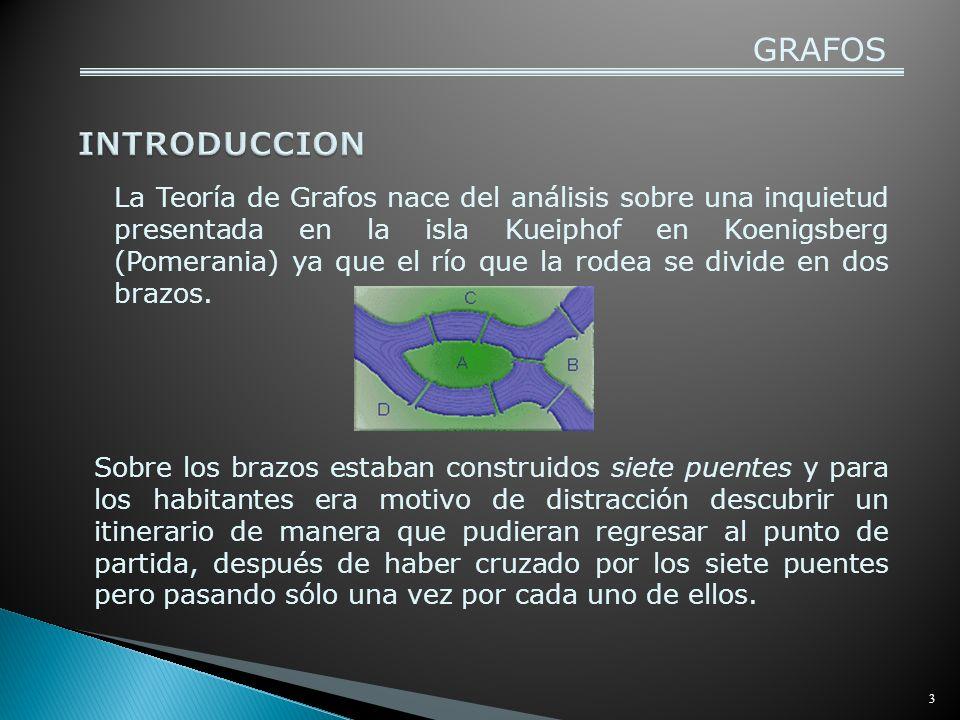 4 GRAFOS Es un conjunto de vértices o nodos y un conjuntos de arcos.