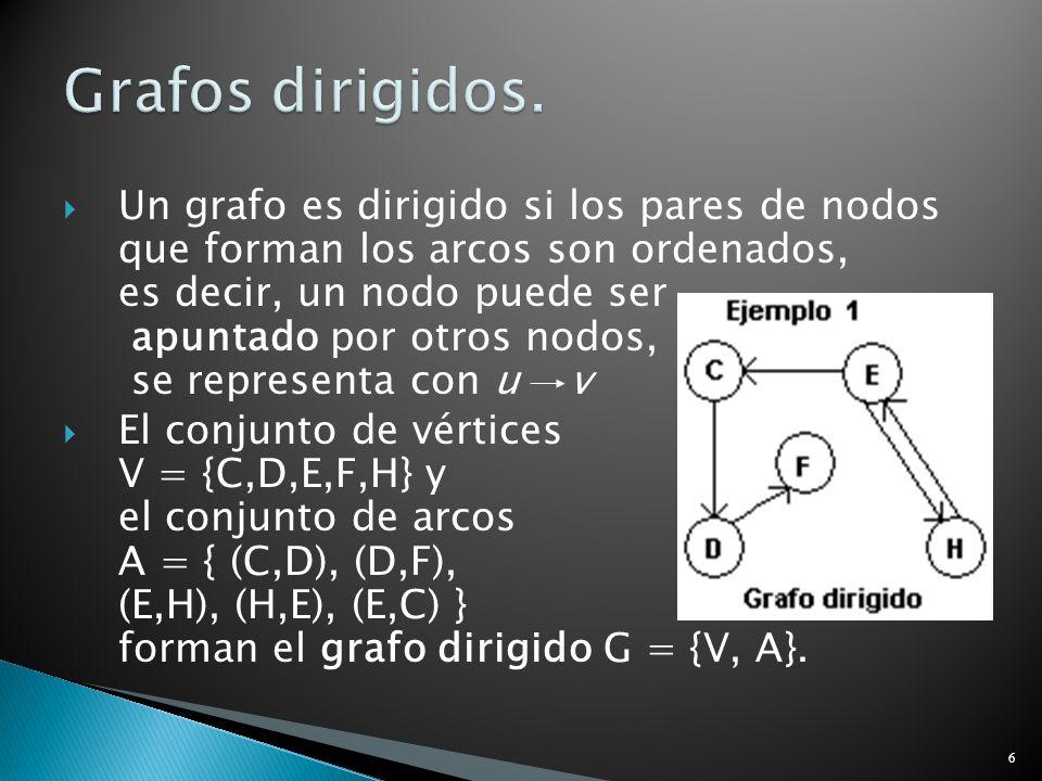 6 Un grafo es dirigido si los pares de nodos que forman los arcos son ordenados, es decir, un nodo puede ser apuntado por otros nodos, se representa con u v El conjunto de vértices V = {C,D,E,F,H} y el conjunto de arcos A = { (C,D), (D,F), (E,H), (H,E), (E,C) } forman el grafo dirigido G = {V, A}.
