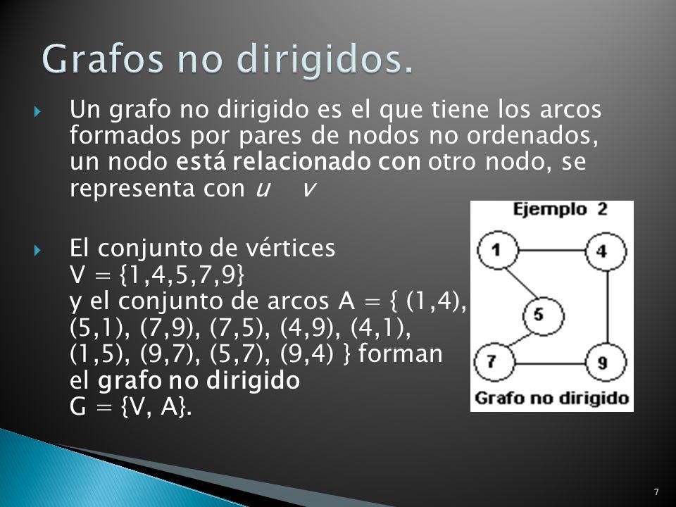 8 GRAFOSVértice Arista Camino simple Grafo conexo Longitud de un camino Grafo completo Grafo Valorado Grado de un nodo Bucle Orden