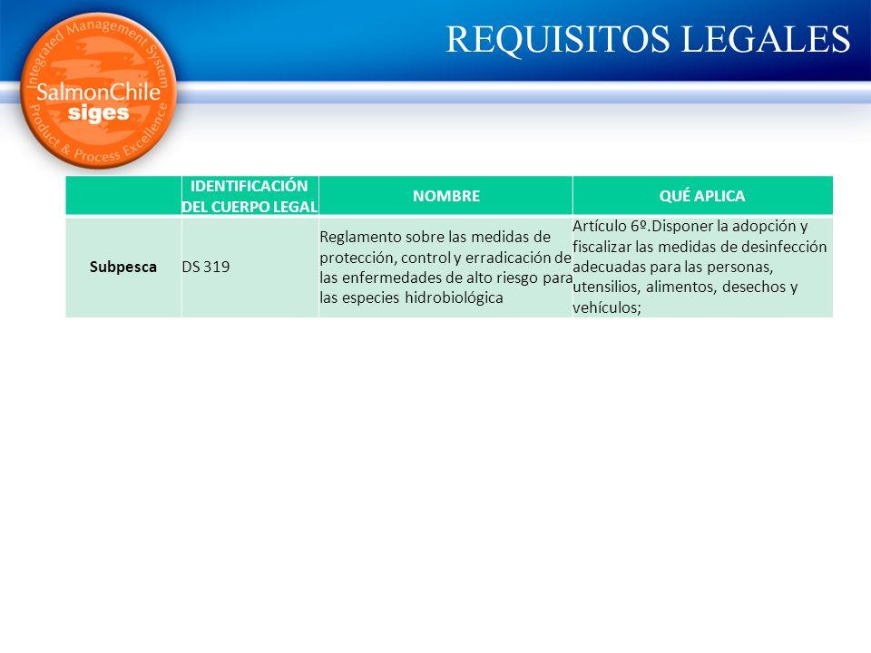 REQUISITOS LEGALES IDENTIFICACIÓN DEL CUERPO LEGAL NOMBREQUÉ APLICA SubpescaDS 319 Reglamento sobre las medidas de protección, control y erradicación