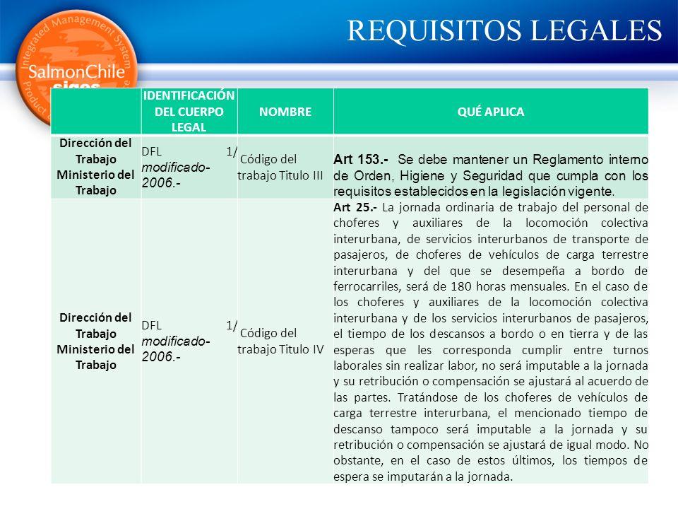 IDENTIFICACIÓN DEL CUERPO LEGAL NOMBREQUÉ APLICA Dirección del Trabajo Ministerio del Trabajo DFL 1/ modificado- 2006.- Código del trabajo Titulo III
