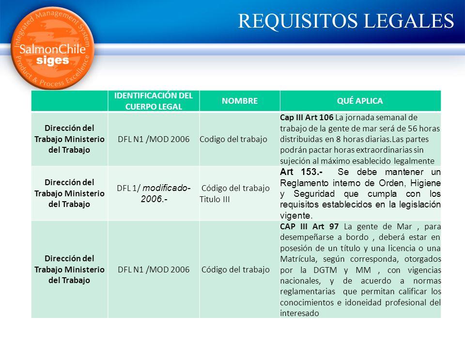 REQUISITOS LEGALES IDENTIFICACIÓN DEL CUERPO LEGAL NOMBREQUÉ APLICA Dirección del Trabajo Ministerio del Trabajo DFL N1 /MOD 2006Codigo del trabajo Ca
