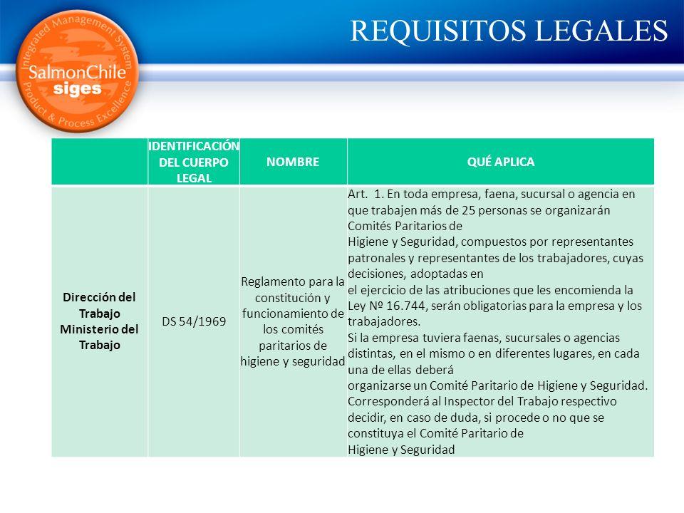 REQUISITOS LEGALES IDENTIFICACIÓN DEL CUERPO LEGAL NOMBREQUÉ APLICA Dirección del Trabajo Ministerio del Trabajo DS 54/1969 Reglamento para la constit