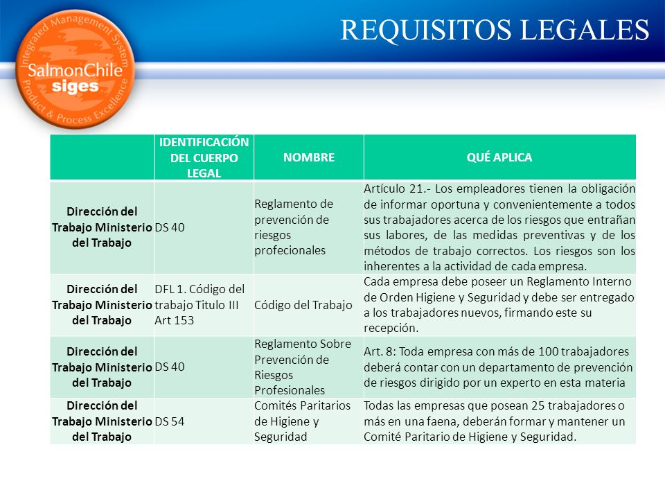 REQUISITOS LEGALES IDENTIFICACIÓN DEL CUERPO LEGAL NOMBREQUÉ APLICA Dirección del Trabajo Ministerio del Trabajo DS 40 Reglamento de prevención de rie
