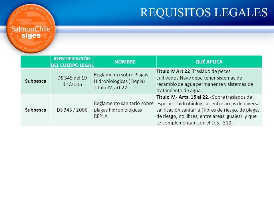 REQUISITOS LEGALES IDENTIFICACIÓN DEL CUERPO LEGAL NOMBREQUÉ APLICA Subpesca DS 345 del 19 dic/2006 Reglamento sobre Plagas Hidrobiologicas ( Repla) T