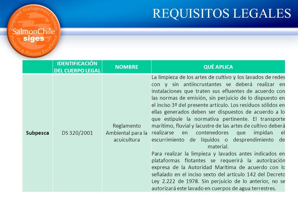 REQUISITOS LEGALES IDENTIFICACIÓN DEL CUERPO LEGAL NOMBREQUÉ APLICA SubpescaDS 320/2001 Reglamento Ambiental para la acuicultura La limpieza de los ar