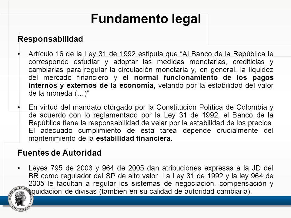 Responsabilidad Artículo 16 de la Ley 31 de 1992 estipula que Al Banco de la República le corresponde estudiar y adoptar las medidas monetarias, credi